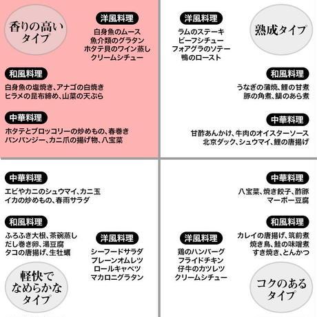 北安大國 純米大吟醸原酒(1.8L/特製桐箱入り)