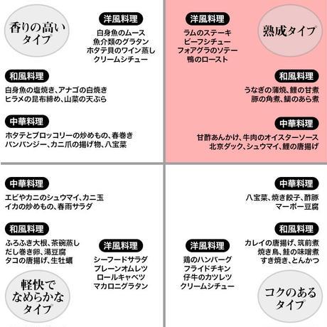 【10月8日発売】北安大国  潤燗 (じゅんかん) (720ml/箱なし)