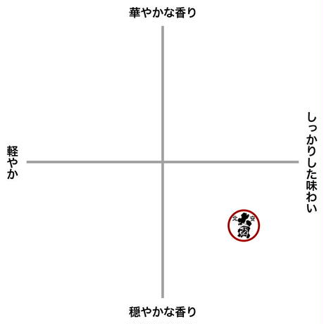 純米酒  五十九%精米(1.8L/箱なし)