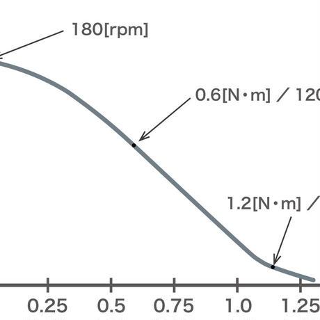 一般環境用 エンコーダ付2,000p/rモータ PSM60S-E2T