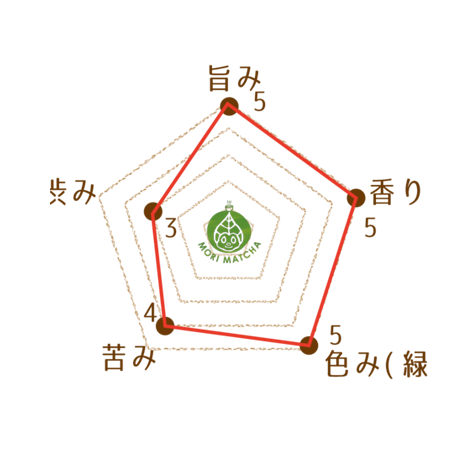 【緑がとてもきれいで香り高い】まっ茶(袋入り 200g)  業者様向け5袋セット-有機栽培