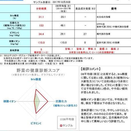 5f76ec4c4b083953a1bf2a65