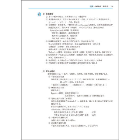 国試の達人 PT・OTシリーズ2021 臨床医学編 第22版