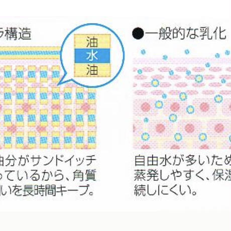 151【ココデヴァン モイスチャライザーローション】保湿化粧水