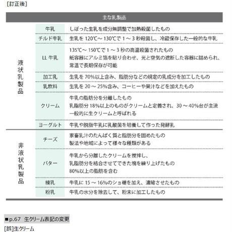 【訂正箇所】ヘルスフードカウンセラー検定2級教本