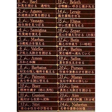【コンプリートセット】悪魔チップ GuardiaStranaシリーズ用[GimmelGarden]