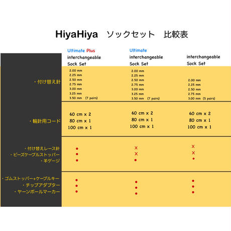 [HiyaHiya] Ultimate Plus Interchangeable Sock Set 5""