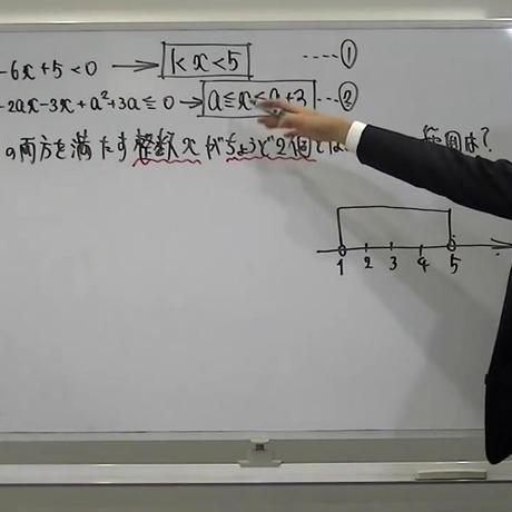 (数学授業本編) 第31講:不等式応用