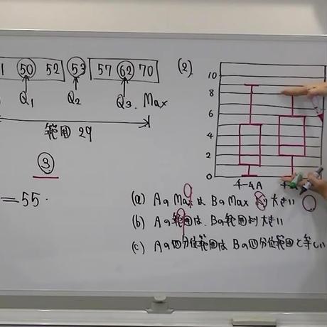 (数学授業本編) 第33講:統計