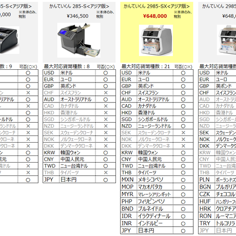 ★新登場★21通貨対応の上級機種 2985-SX(アジア・太平洋バージョン)【買取パック】
