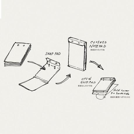 "POSTALCO(ポスタルコ)""Snap Paper Refill 55sheets / スナップペーパーリフィル(A6)"""