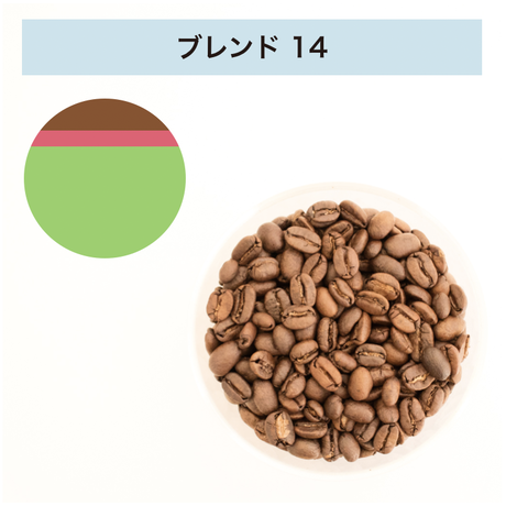 フィットするコーヒー No.14