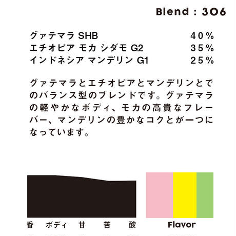 個人ブレンドコーヒー 306の定期プラン