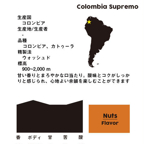 コロンビア スプレモ