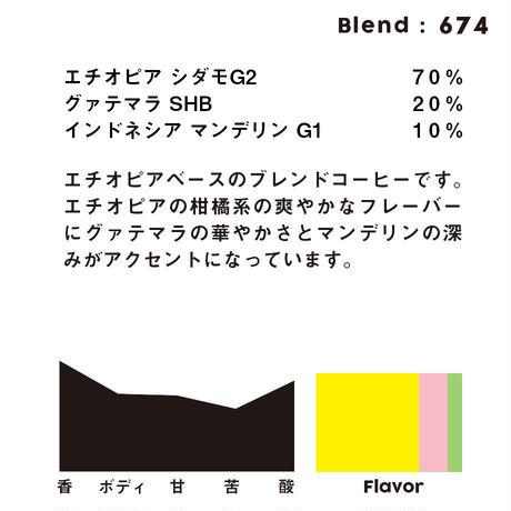 個人ブレンドコーヒー 674の定期プラン
