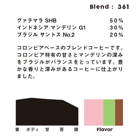 個人ブレンドコーヒー 361