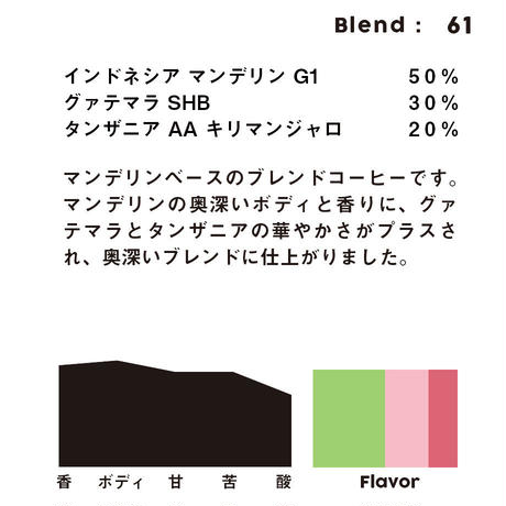 個人ブレンドコーヒー  61の定期プラン