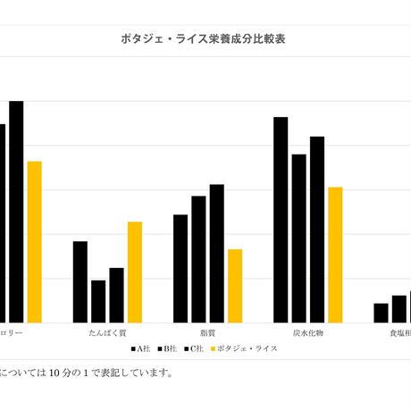 『海老のポタジェ・ライスソース』8パック 送料込!冷凍☆クール便にてお届け(クルトン付き)