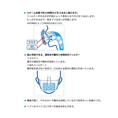 【パストリーゼヘッド無(1L)×2本/小林製薬ぬれマスク×2個】セット