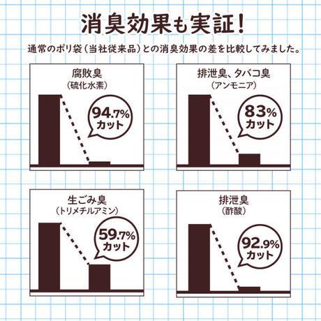 【パストリーゼ77(5L)/消臭袋ニオワイナ(2箱)310☓350】🈹引セット
