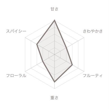 ヘアキャンドル【 Romanticist / ロマンチスト 】