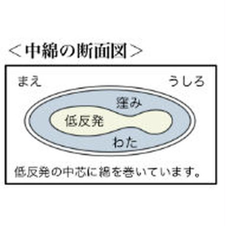 お尻にやさしい座布団 (京格子)