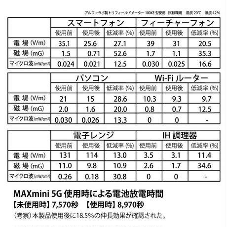電磁波ブロッカー MAXmini 5G ※レターパックライト発送可能