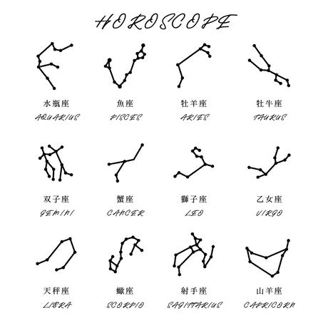 engraving horoscope / 模様彫り 12星座【要お問い合わせ】