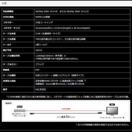 AIM電子 プレミアムHDMIレーザーケーブル 20m        LS2-20 4K/60p 4:4:4 24bit(18Gbps)対応モデル