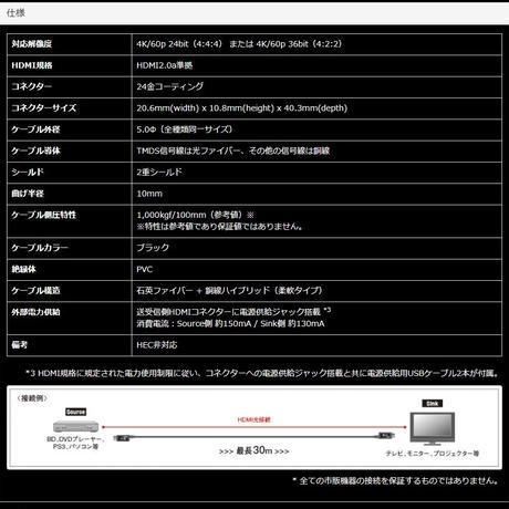 AIM電子 プレミアムHDMIレーザーケーブル 15m        LS2-15 4K/60p 4:4:4 24bit(18Gbps)対応モデル 新品