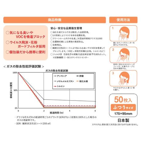 【日本製マスク】やわらか4層式活性炭マスク 1箱から送料無料