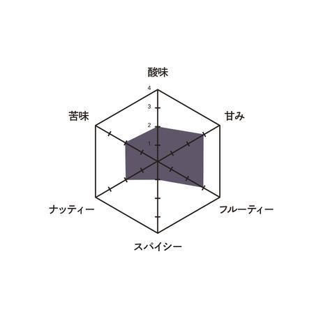 【MAROU】ティエンジャン 70%