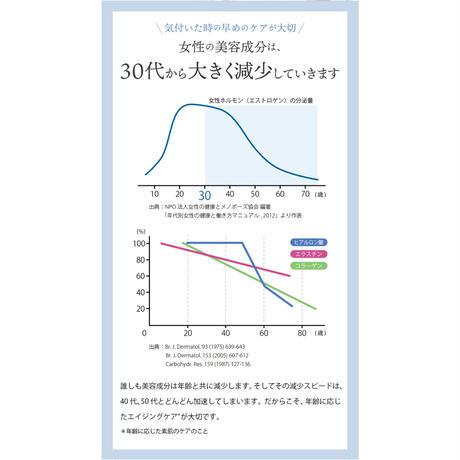 【定期便】日本処方最大プラセンタ(ツヤ&目覚めスッキリ♪)