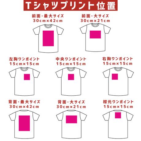 Tシャツプリントがはじめてのひとへ ※商品ではありません