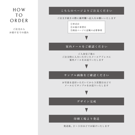[A3 ] WELCOME BOARD / 12 design