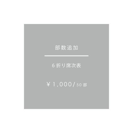 5cd128c6686ee2191d9b5635