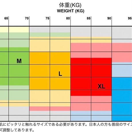 Mbody3 筋活動モニター/下半身