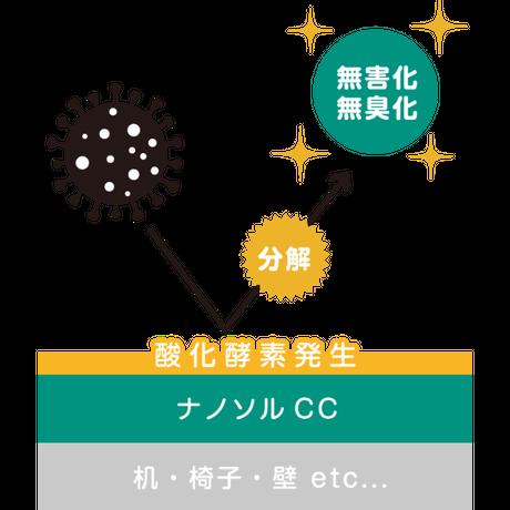 ナノソルCC ギフトボックス