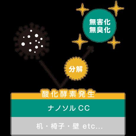 ナノソルCC 300ml レフィル