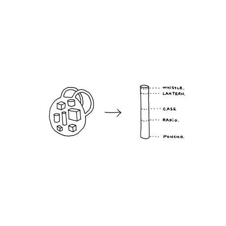 MINIM+AID / emergency preparedness kit