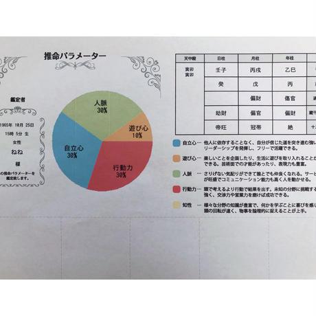 子宮推命鑑定(対面 or zoom)