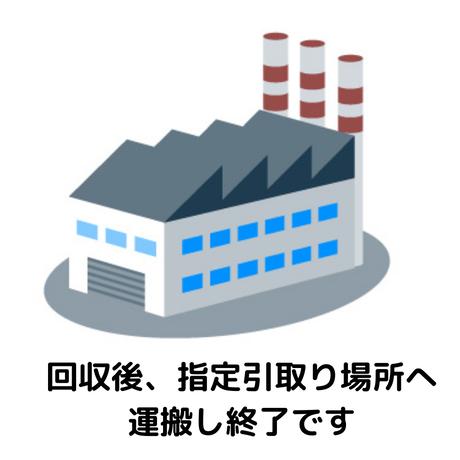 【東京都練馬区・板橋区限定 非対面でのリサイクル回収】冷蔵庫(170L以下)リサイクル料金+収集運搬料金