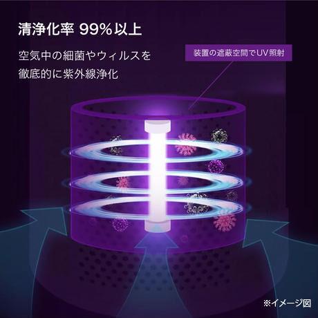 エアーエンジェル MUT01-UV | 紫外線空気清浄機