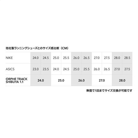 ORPHE TRACK - ORPHE CORE 1.1+SHIBUYA 1.1(センサー+シューズ)