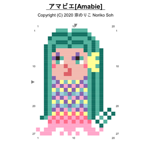 アマビエ [Amabie]2020