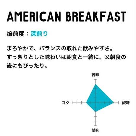 アメリカンブレックファスト ロケーションシングルオリジンコーヒー 100g