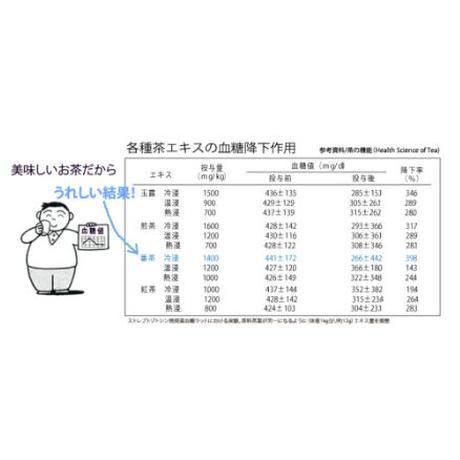 糖下茶 ティーバッグ 5g×50包(送料無料)