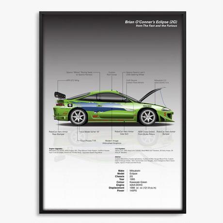 ワイルド・スピード インフォグラフィックポスター(Eclipse)