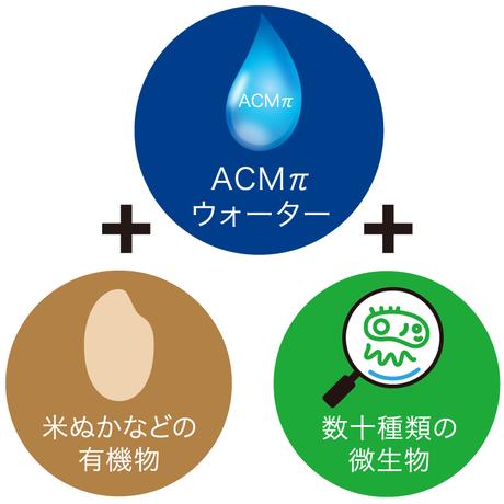 てんてん1㎏(家庭菜園・ガーデニング用)