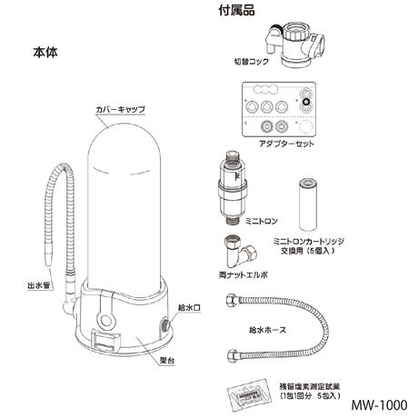超水MW-1000(据置型)家庭用浄水器の最高機種